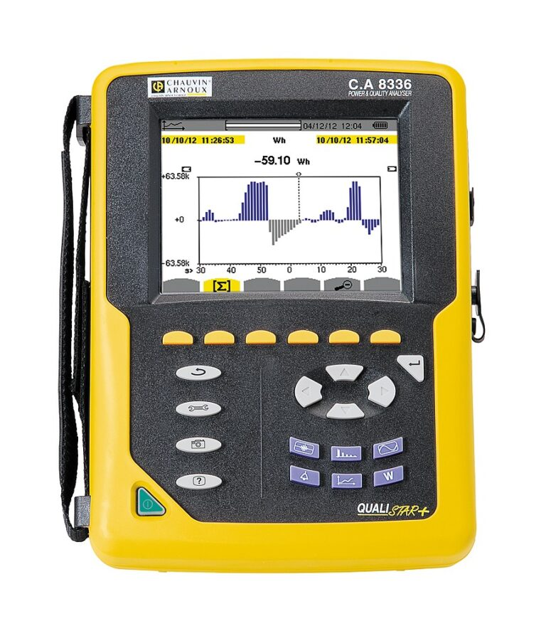 Power and Energy quality Analyser